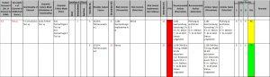 Formblatt-FMEA-Stephan-Johne-QM-Methoden