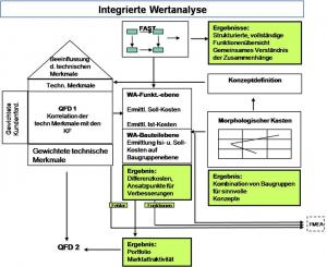 IWA-FMEA-Stephan-Johne-QM-Methoden